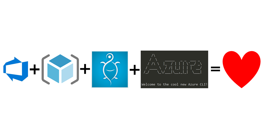 Testing ARM Templates with Pester #2 – Azure CLI